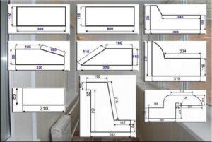 Розрахунок вартості балкона
